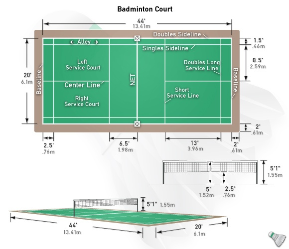 K ch th c s n thi u c u l ng ph ng ng for Indoor badminton court height