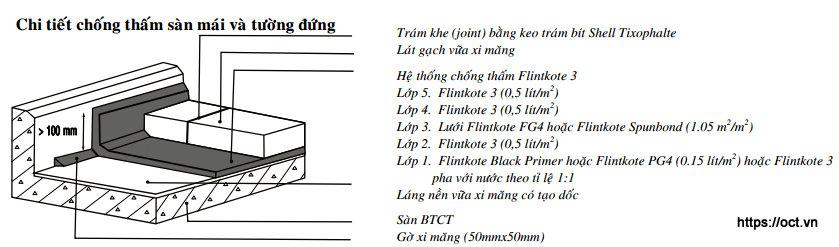 Flintkote No 3 chong tham san mai tuong dung