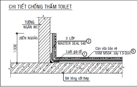 masterseal 540 chong tham nha ve sinh